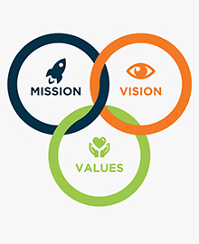 mission-mission-and-vision